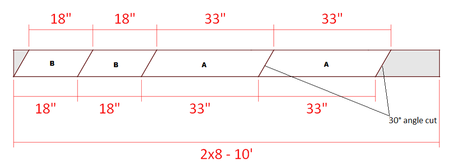 The front (A) and back legs (B) are built using a 2×8. Cut the front ...