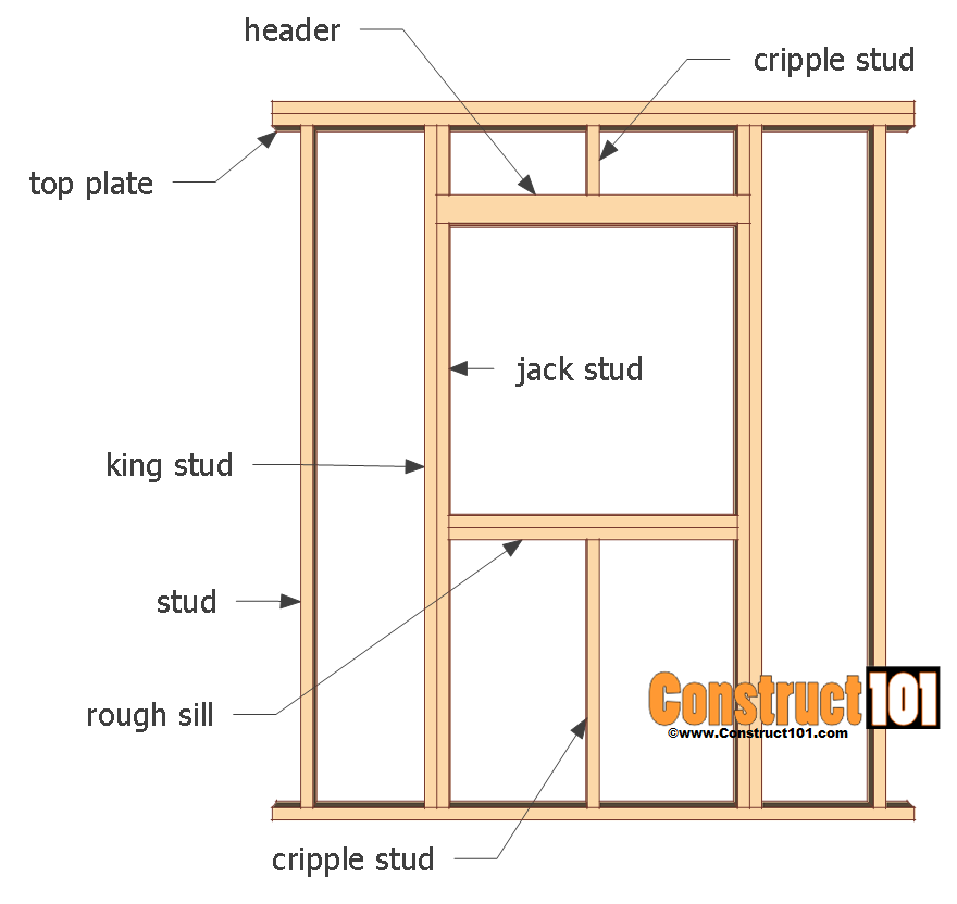 Wall framing adding a shed window construct101 for House framing plans