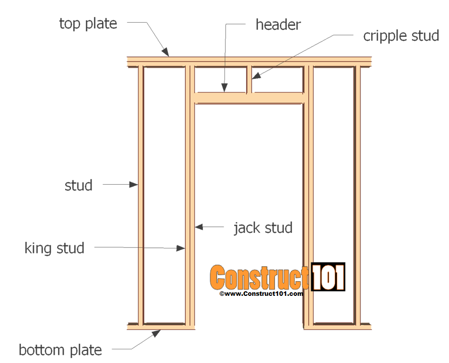 Shed door plans step by step construct101 for House framing 101