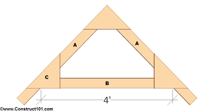 chicken coop plans - design #2 assemble the roof truss