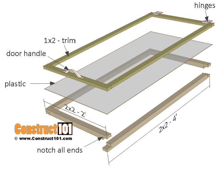 Cold Frame Plans Step By Step How To Plans Construct101