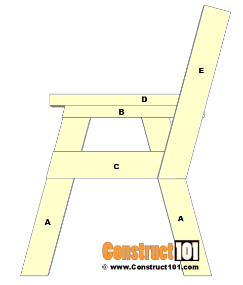 2x4 bench plans, step 4.