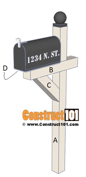 Mailbox Post Plans - DIY Step-By-Step Plans - Construct101