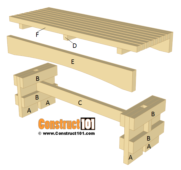 Slatted garden bench plans - material list.