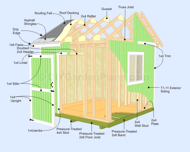 2 How To Build A Shed Name Of Parts Construct101