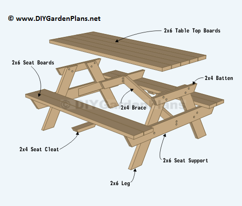 39 Ingenious Diagrams For Your Home And Garden Projects: Picnic-table-plans-exploded-material-list