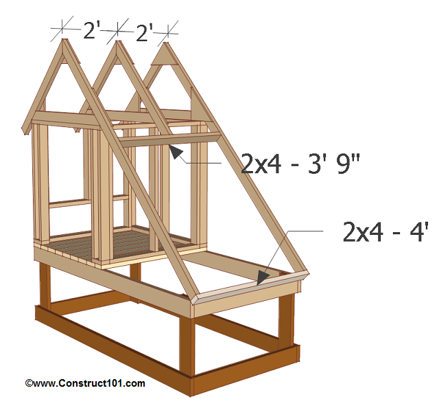 Free 4x8 chicken coop plans truss installed.