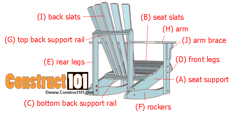 adirondack rocking chair plans parts named