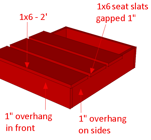 Easy Lawn Chair & Table Step 2