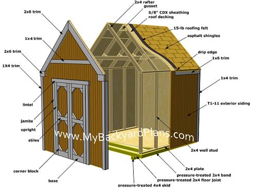 storage-potting-shed-plans