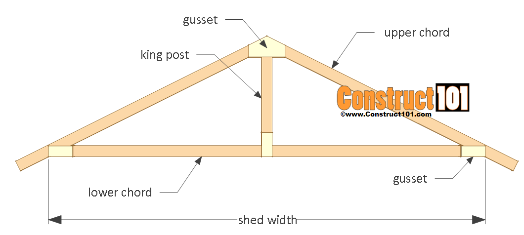 12x16 shed plans - truss frame