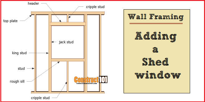 Wall Framing Adding A Shed Window Construct101