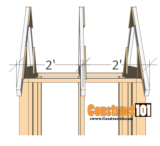 chicken coop plans - design #2 install roof truss