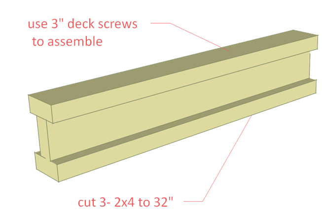sawhorse plans step 1