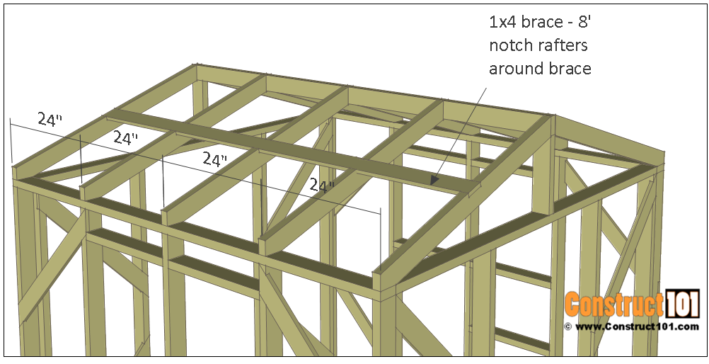 "Greenhouse plans, 8'x8', rafters 24"" O.C."