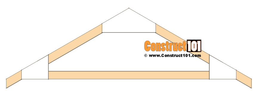 Playhouse plans - truss, gussets.