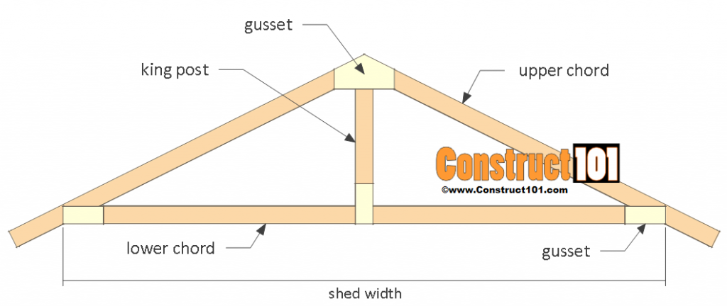 Shed plans 10x12 gable shed - truss and rafter details.