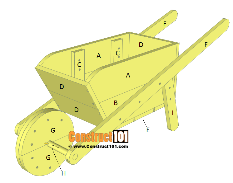 Wheelbarrow planter plans - material list.