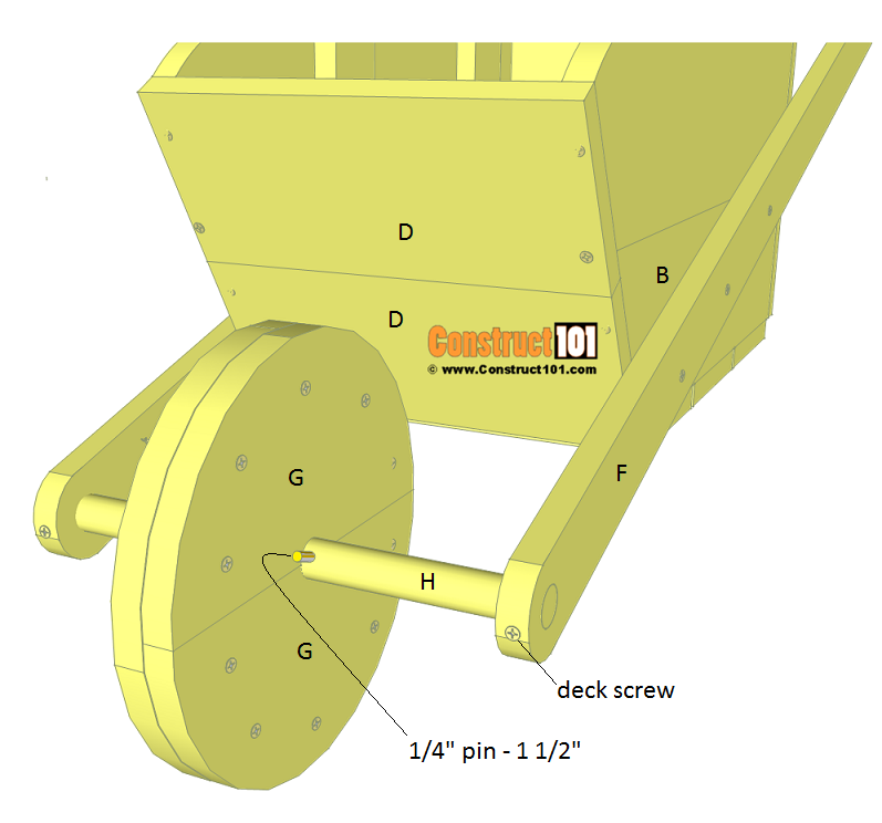 Wheelbarrow planter plans - step 8.