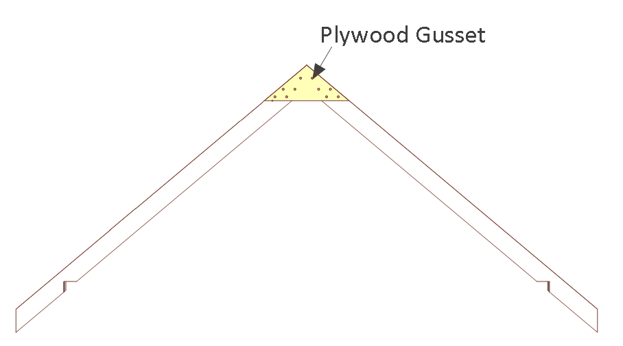 4x8 chicken coop plans, build roof truss, add gusset.