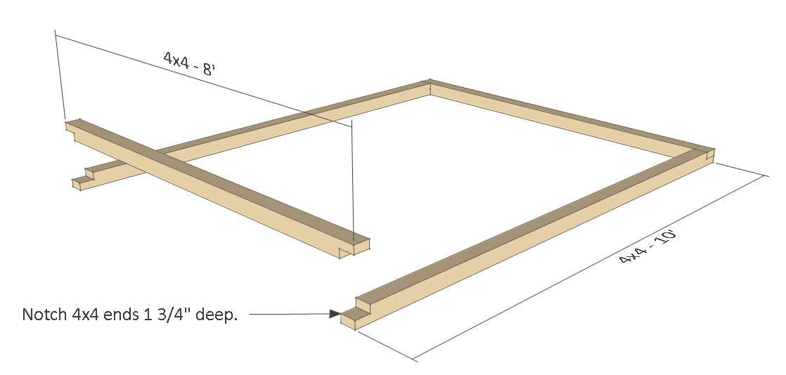 8x10 chicken coop plans - floor frame.