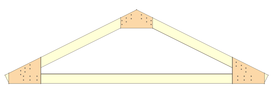 8x10 chicken coop plans - truss, gusset.