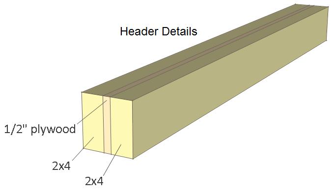Deer stand plans 4x8 - header details.