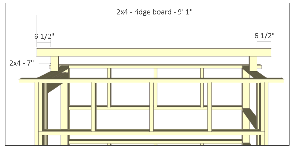 Deer stand plans 4x8 - ridge board.