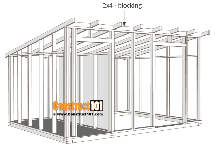 10x14 goat shelter plans with storage - 2x4 blocking.