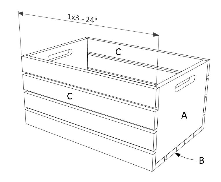 Side slats part (C).