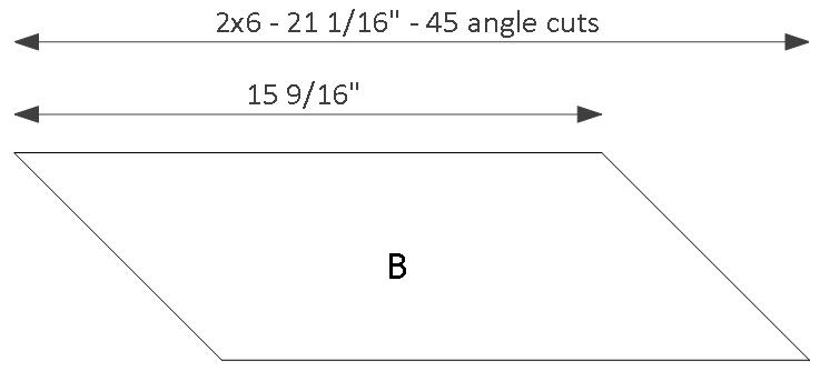 Material list - part B