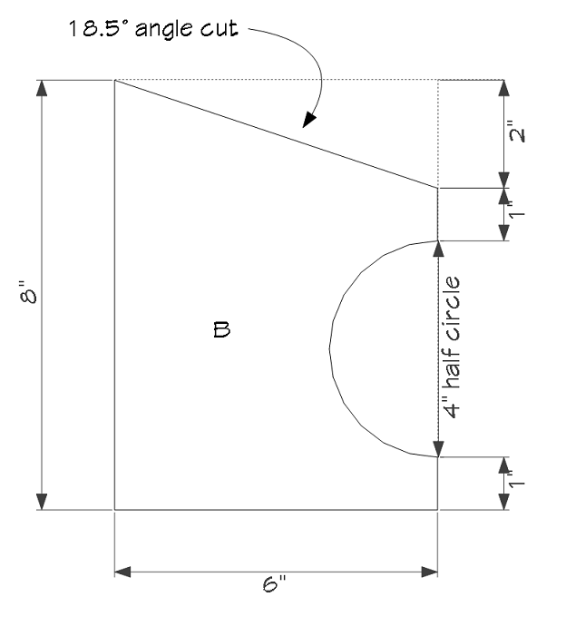 sides - part B