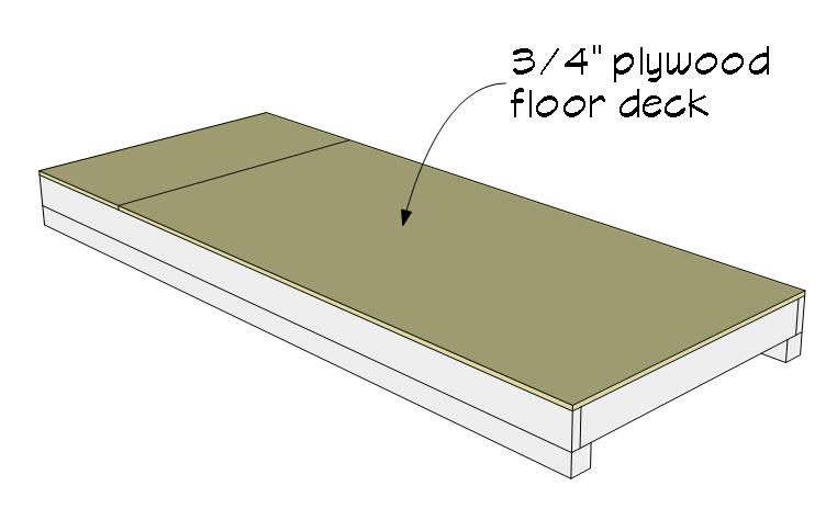 3/4 inch plywood floor deck.