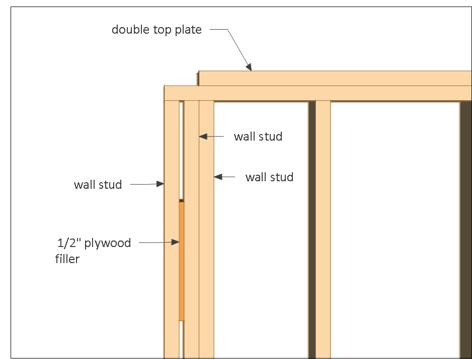 DIY 8x10 gable shed - wall frame close up.