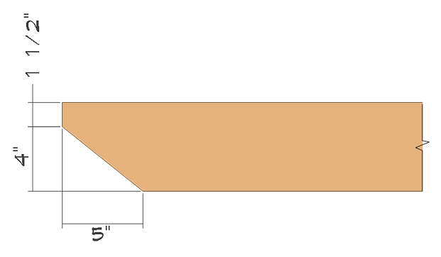 Side beam support rafter end cutting details.