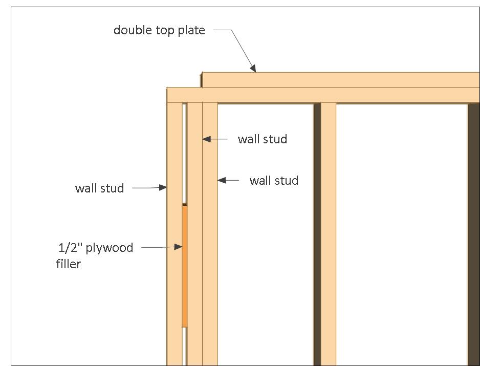 wall frame details.