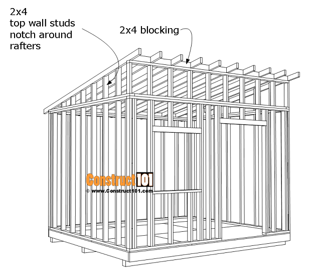 Large 10x12 lean to shed plans, 2x4 roof blocking and top side wall studs.