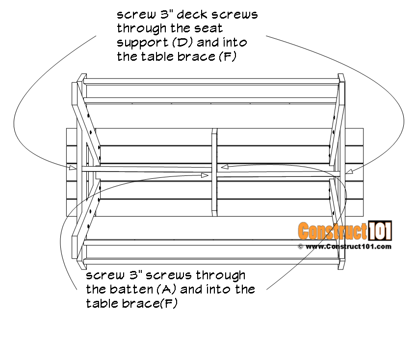 8 foot picnic table plans, table brace installation.