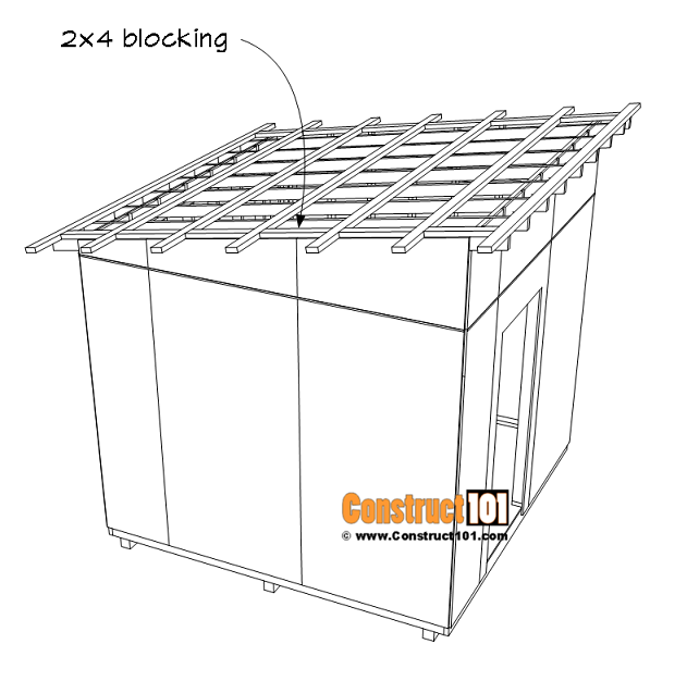 Large 10x10 lean to shed plans, roof purlins, 2x4 blocking.
