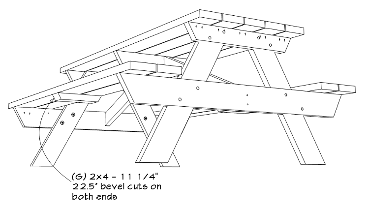6-foot picnic table plans, material list (G) seat cleat.