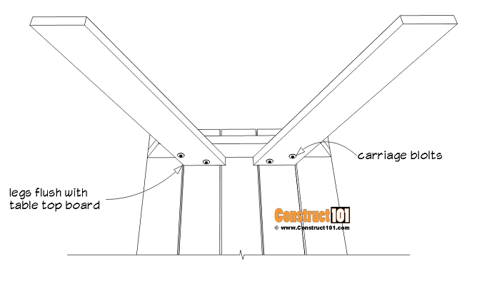 6-foot picnic table plans. Table legs, installation details.