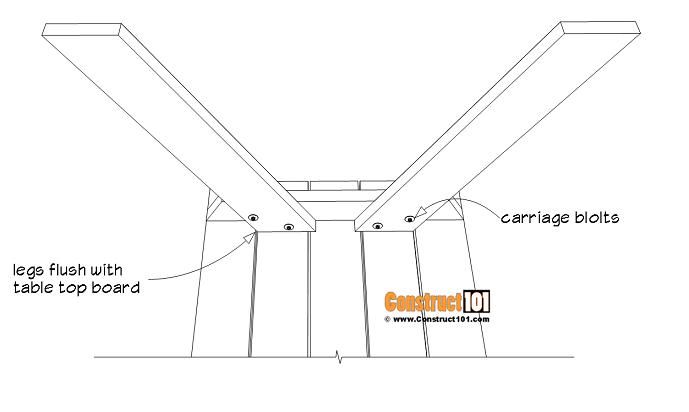 Picnic table plans, leg installation details.