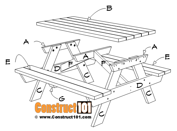 5 foot picnic table plans, material list, exploded view.
